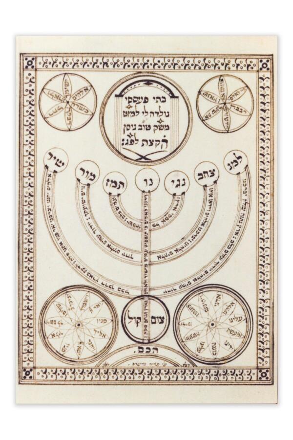 Kabbala Postkarten